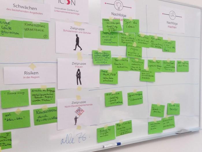 Ideenwand_Workshops